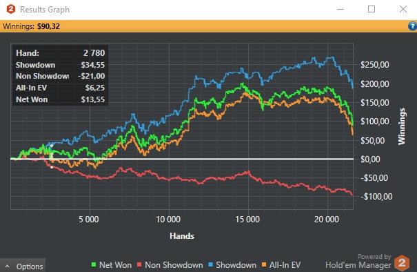 Results Graph.jpg